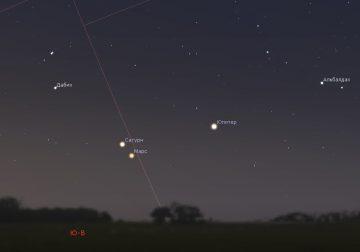 Жители Башкортостана смогут увидеть как Марс соединятся с Сатурном