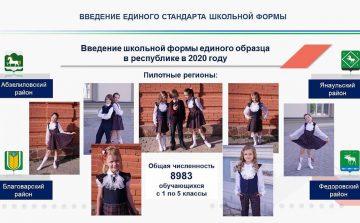 Названы районы Башкирии, где введут школьную форму единого образца
