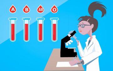 Группа крови может предсказывать проблемы у зараженного COVID-19 коронавирусом