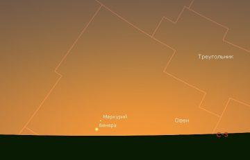 Жители Башкортостана смогут наблюдать за сближением двух планет